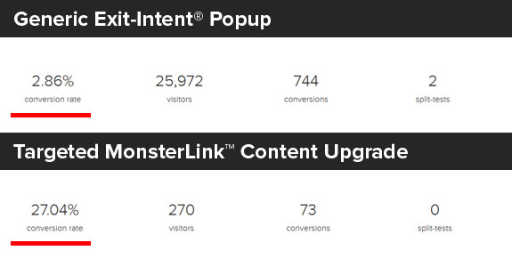 Content Upgrade Results