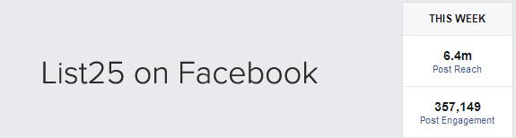 List25 Weekly Facebook Reach